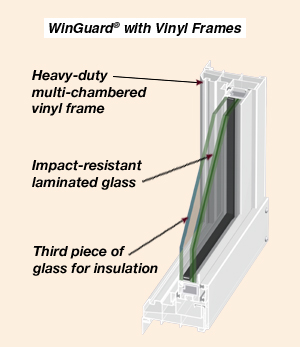 Hurricane rated windows